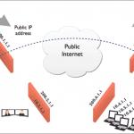 nat-network