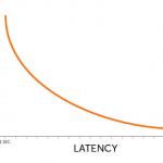 lowlatency2