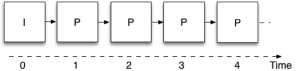 vp9-1
